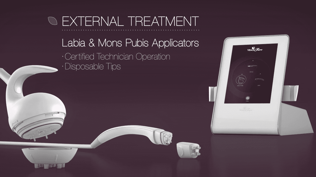external applicators for labia skin tightening and mons pubis reduction