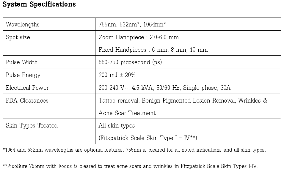 PicoSure System Specification